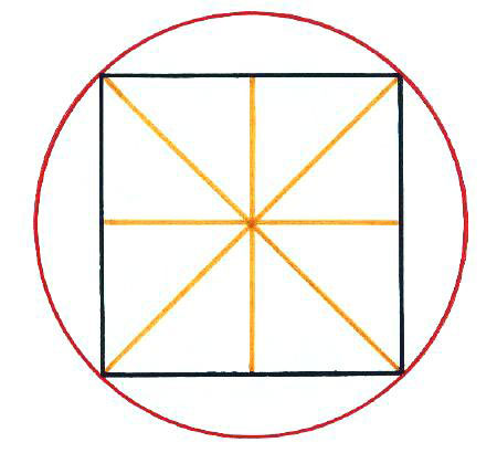 The symbol of Hu-Nab-Ku's creation; the square within a circle